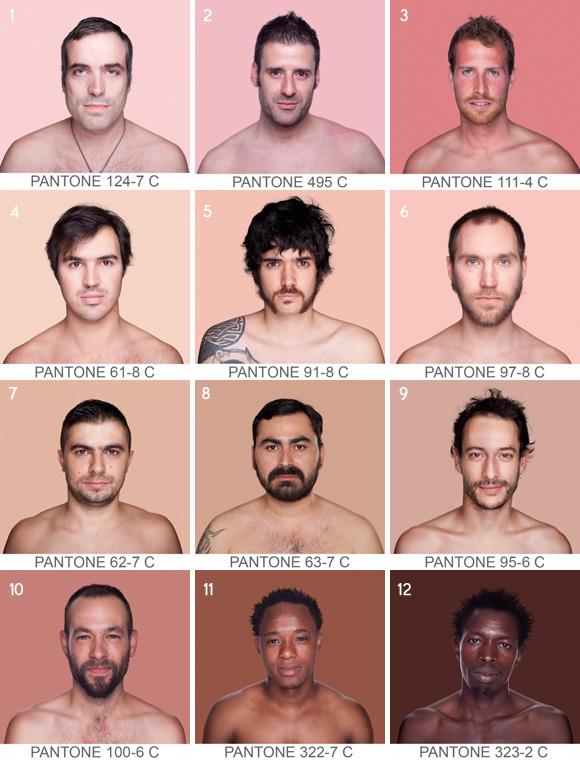 Men Cool Skin Undertone Skin Undertone & Colour Matching